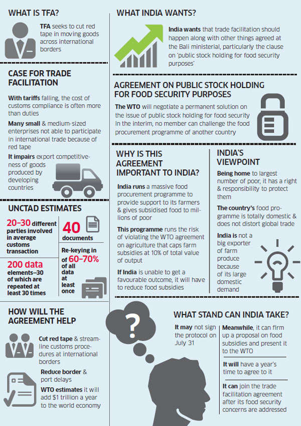 What Wtos Trade Facilitation Agreement Has In Store For India