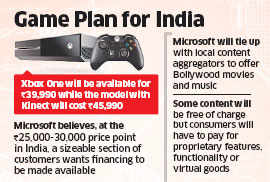 Microsoft to launch Xbox One in India through Amazon this week