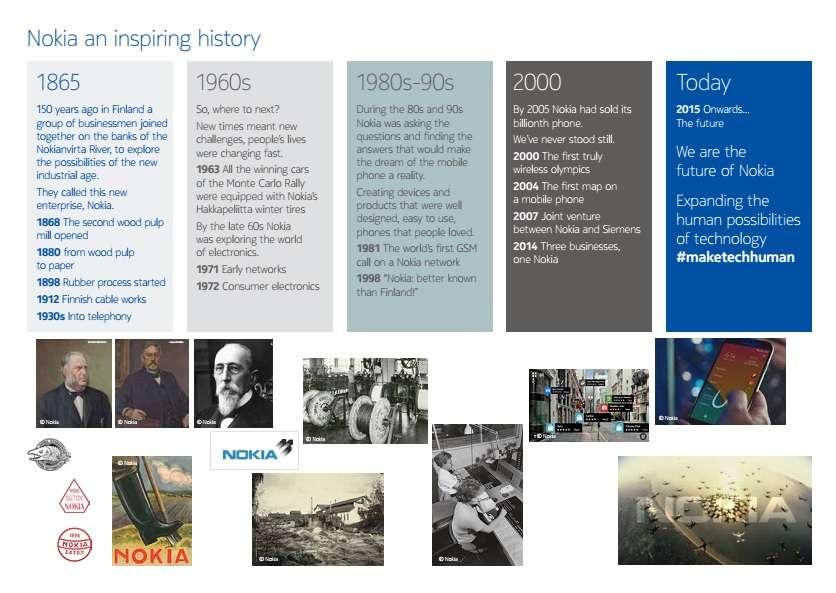 Nokia at 150: The journey so far [Infographic], Telecom News, ET Telecom
