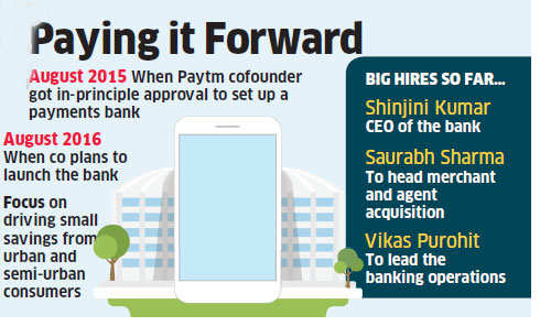 Payments bank paytm plans to unveil blueprint in march first week payments bank paytm plans to unveil blueprint in march first week malvernweather Images