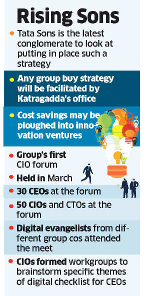 Tata Sons Tata Sons Look To Implement A GroupLevel Acquisition