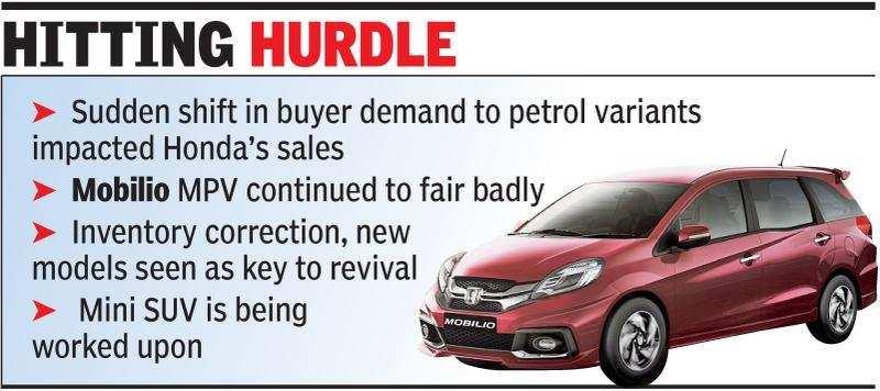 Honda India: Honda India bets on 3 new models for turnaround