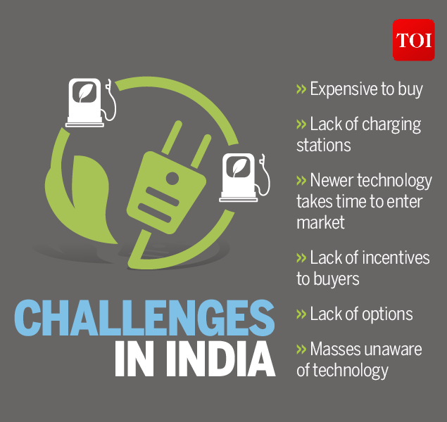 Infographic Electric Cars Still A Distant Dream For Indians Auto