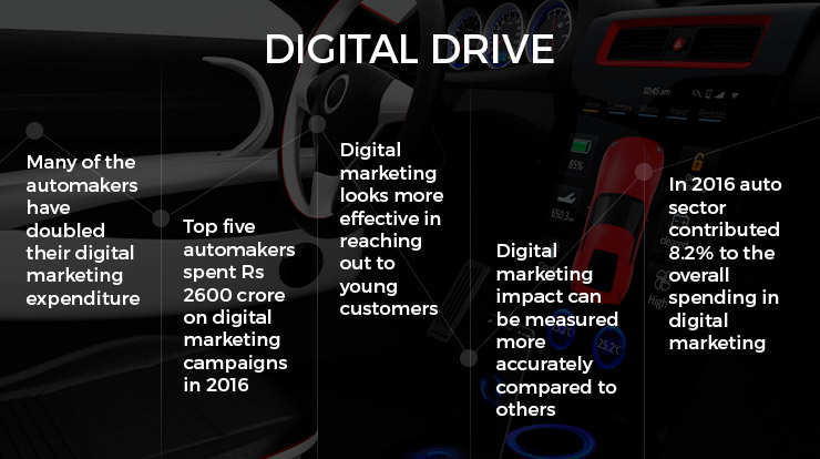 How digital marketing is becoming important for automakers