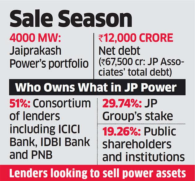Brookfield Asset Management in talks with Jaiprakash Power\'s power ...