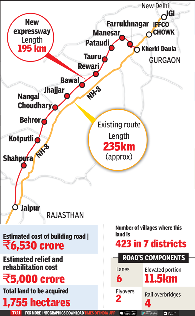 Super Expressway to Jaipur will be 195 km long, have 6 lanes