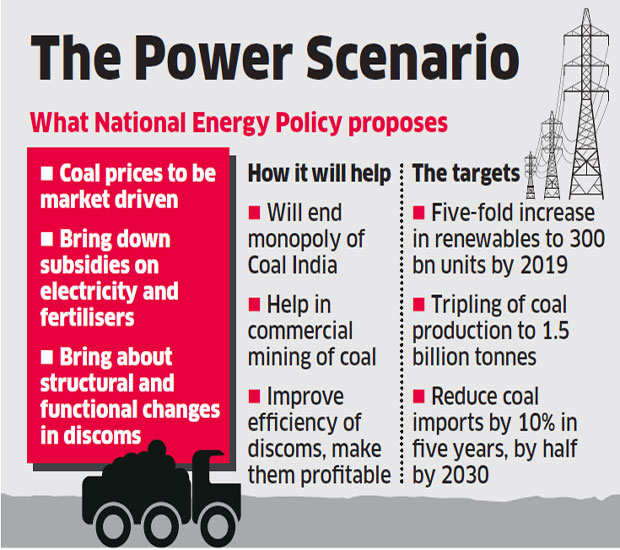 Image result for National energy policy