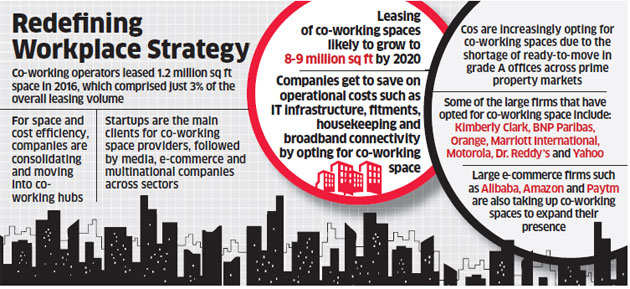 Cost benefits major draw for co-working spaces