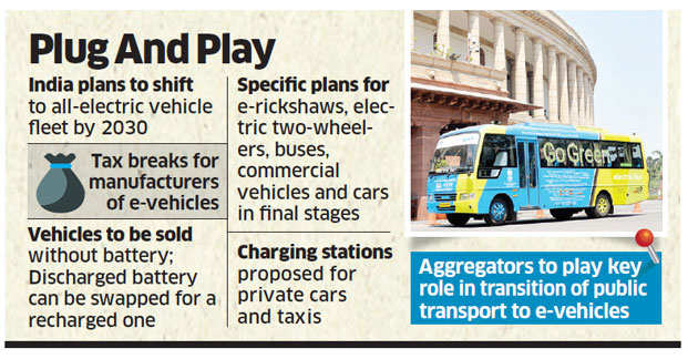Narendra Modi: Modi government plans major policy push to promote e-vehicles, Energy News, ET EnergyWorld