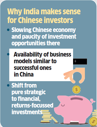 How Chinese investors are helping Indian startups