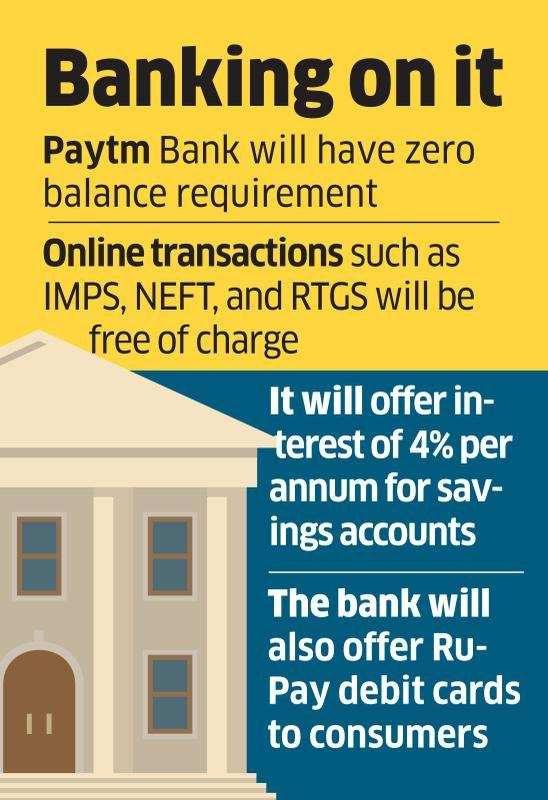 Paytm to open Payments bank today, to expand to 31 branches in first year