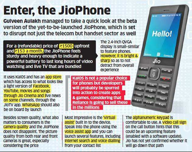 JioPhone: A quick look at the yet to be launched JioPhone