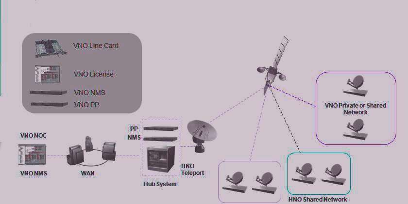 how vsat works