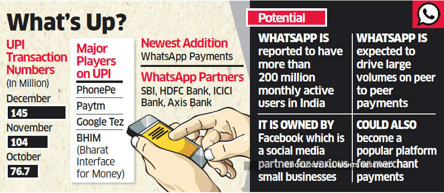 Biggest boost for digital payments: Soon, you can make payments using WhatsApp