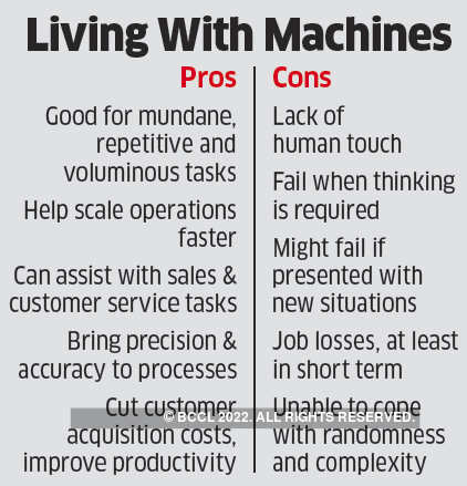 Machines are rising in India but your job is still secure. Here's why