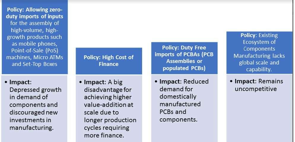 Limited impact of NPE 2012 puts key electronics