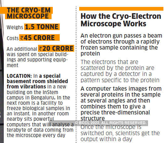 With cryo-electron microscope, India hopes to join the revolution sweeping across the world of medicine