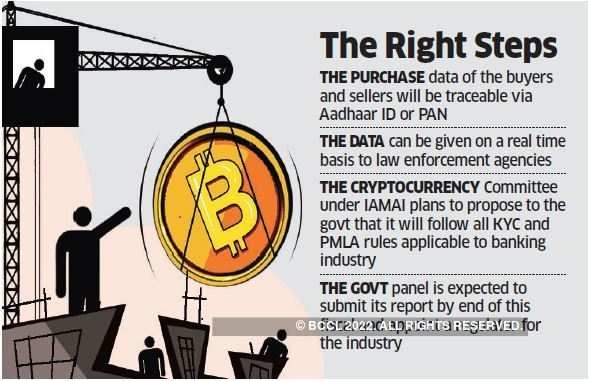 Bitcoin exchanges in India plan to maintain user database