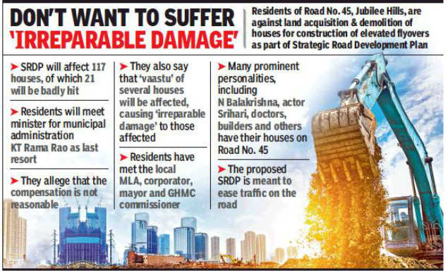Hyderabad: Residents of Jubilee Hills resists land acquisition for construction of roads under SRDP