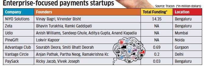 Digital payment startups aim to make life simpler for corporate India