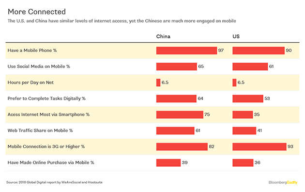 Why protectionism cannot be blamed for China's tech success