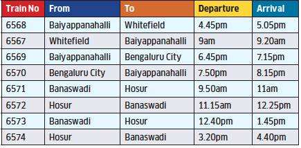 8 trains to Bengaluru tech suburbs from today