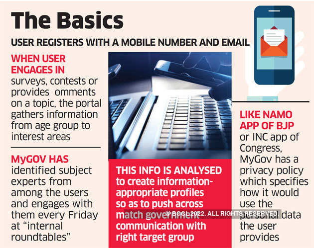 After Cambridge Analytica controversy, MyGov seeks data from ministries for key schemes