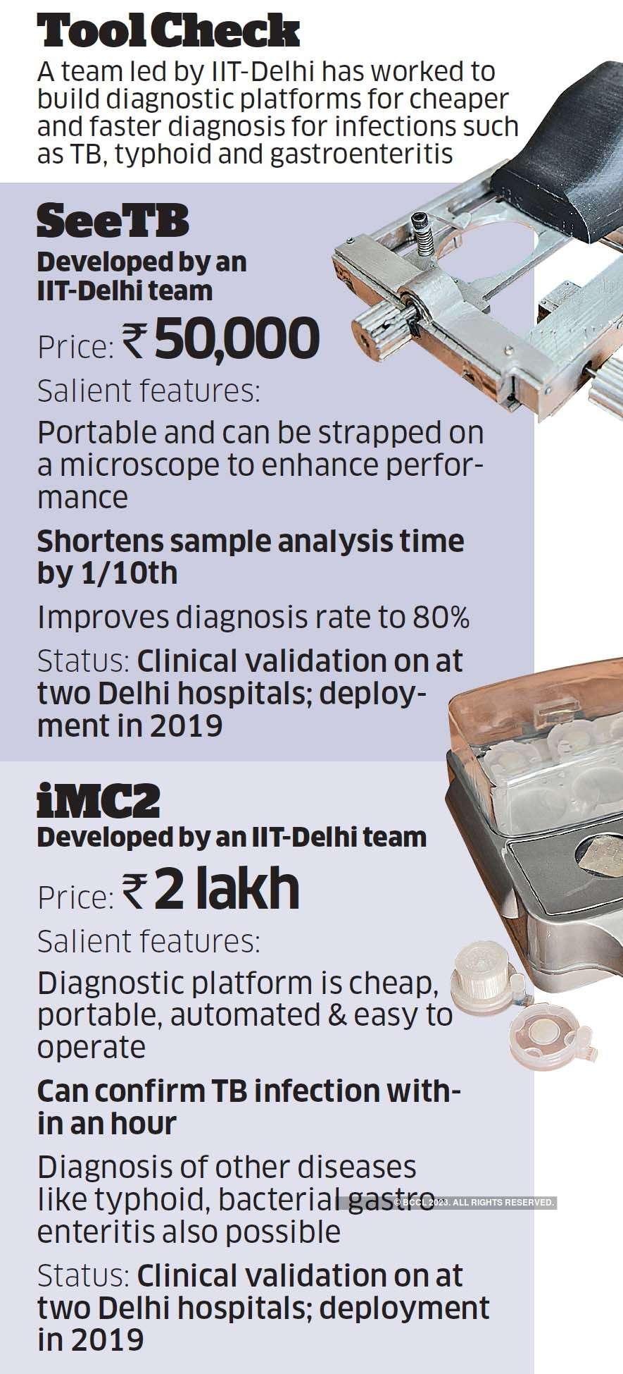 IIT researchers develop homegrown TB & Malaria diagnostics solutions