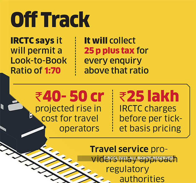 Online travel firms train guns on IRCTC over new fee plan