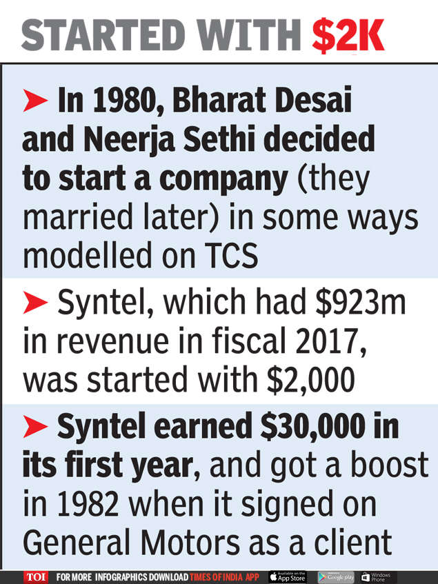 Indian-American founder couple make $2Bn from Syntel sale to Atos