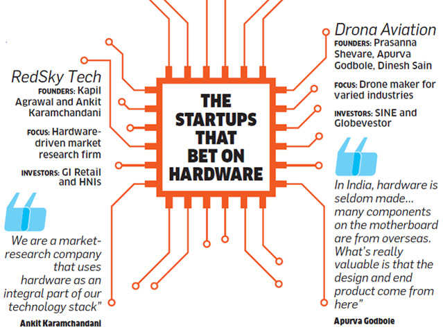 How India's software skills are helping its hardware startups to rise again