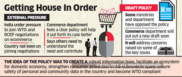 New e-commerce policy will help India in WTO negotiations: Commerce department