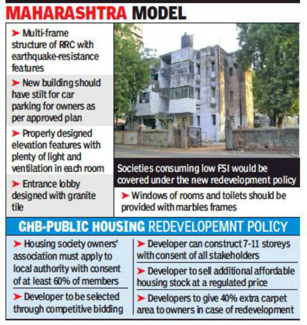 why ahmedabad can t get high hurdles confronting redevelopment Wiring Lights Bedroom Bedroom Wiring- Diagram