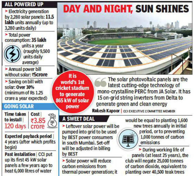 Mumbai's Brabourne stadium gets solar push