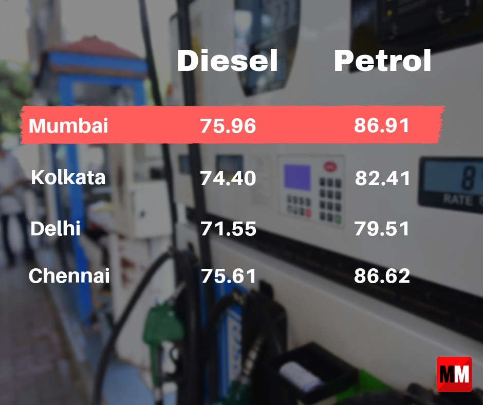 Petrol price: Fuel price hike: After a day's respite, petrol
