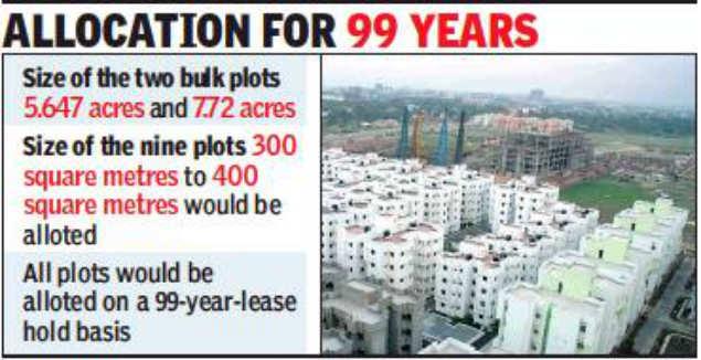 Kolkata: E-auction of nine New Town plots to start in November