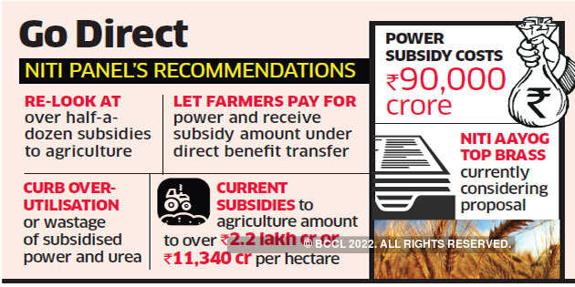 DBT route likely for agriculture power subsidy, farmers to pay by meter