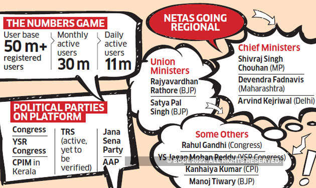 Regional parties vote for ShareChat to reach voters