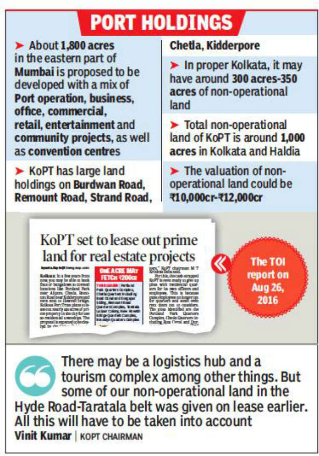 Kolkata Port Trust's 1,000 acres land to be freed for real estate
