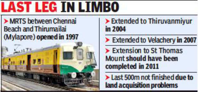 Talks with residents to acquire land for Chennai MRTS fail again