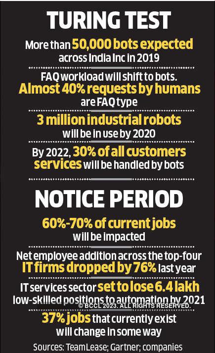 Cyborg: Manufacturing the man-machine