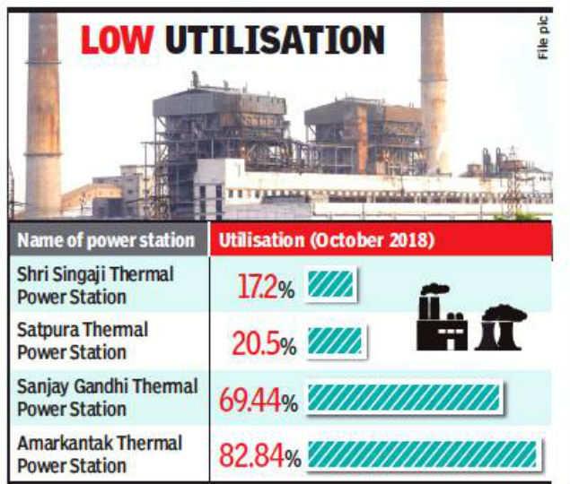 State power plants trip on fly ash disposal plan
