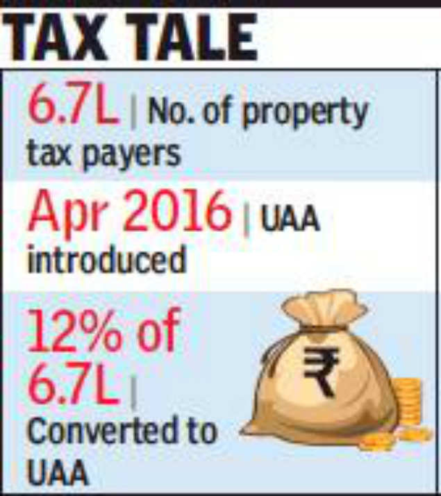 Kolkata civic body plans to simplify UAA form for property owners