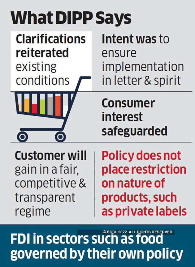 No ban on private labels, FDI policy not against consumer: Government