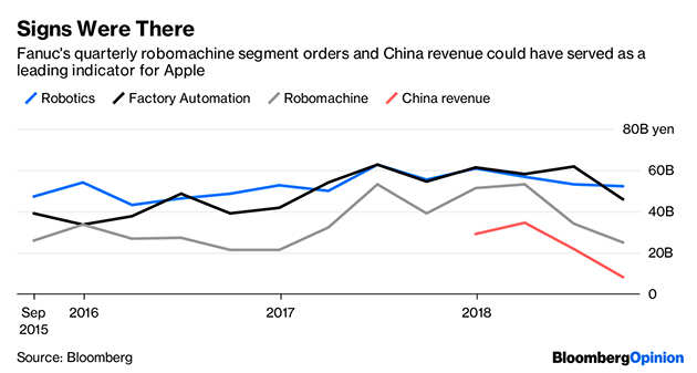 Apple Inc : Apple's China iPhone woes were foretold in Japan
