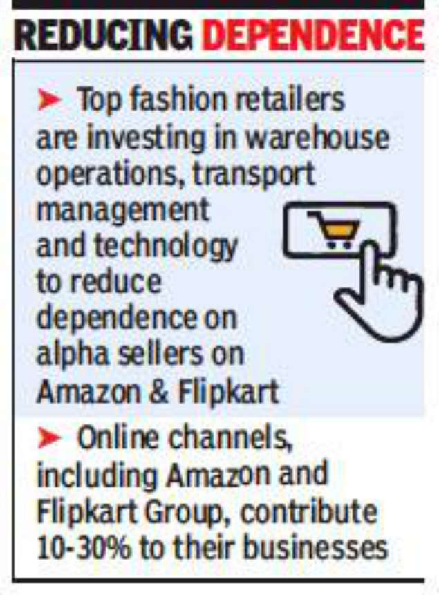 E-commerce policy: Fashion retailers rejig business model