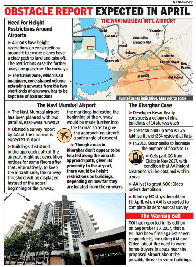 Top floors in Kesar Realty's Kharghar project without height clearance: Cidco