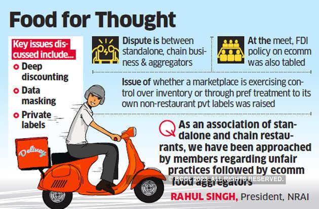 Food aggregators like Swiggy, Zomato making consumers discount addicts: Restaurants