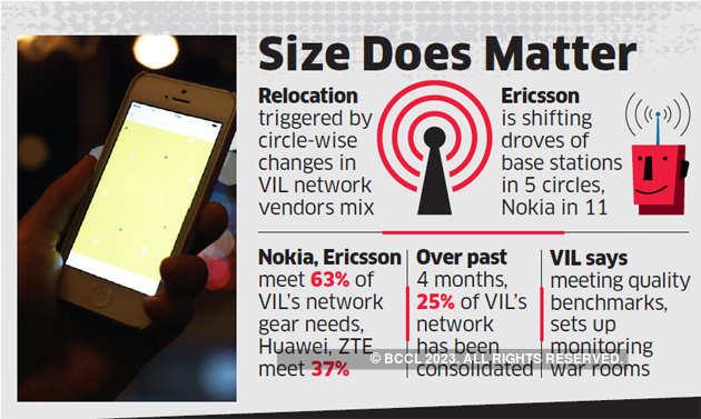 Service disruptions, call drops plague Vodafone Idea