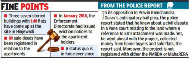 Pune: Court rejects pre-arrest bail plea of accused in housing project case